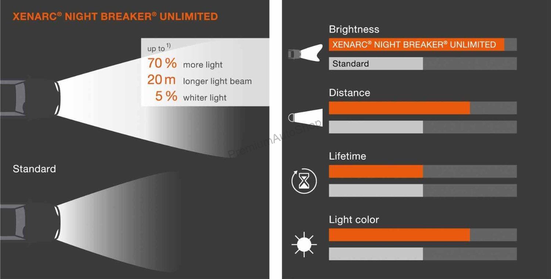 Лампа 66340XNB-HCB